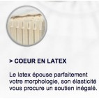 Matelas Latex 1 pers : La solution latex la plus économique