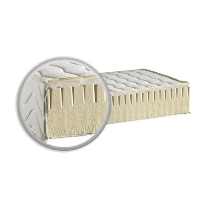 Matelas Latex 2 pers : La solution latex la plus économique